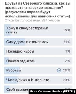 """Таковы результаты опроса, проведенного """"Кавказ.Реалии"""""""