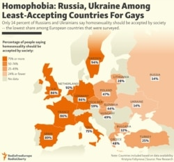 INFOGRAPHIC: Homophobia: Russia, Ukraine Among Least-Accepting Countries For Gays