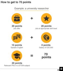 Sitemul pe puncte aplicat unui cercetător care are o ofertă în mediul academic cu un salariu anual de 22.000 de lire