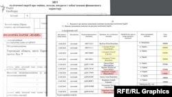 Одарченко переказав партії Мураєва майже 200 тисяч гривень