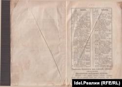 Страница Чувашского календаря 1907 года