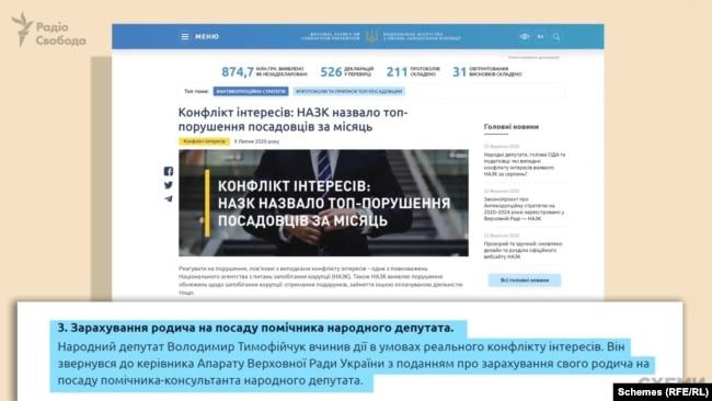 Згодом НАЗК повідомило на своїй сторінці, що депутат Володимир Тимофійчук вчинив дії в умовах реального конфлікту інтересів