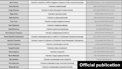 Листа на советници на премиерот Зоран Заев