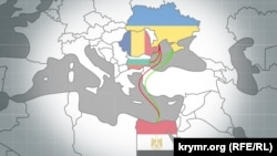 Ілюстрація маршрутів, як ільменітова руда потрапляє у Крим