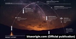"""Blue origin"" очыш планы"