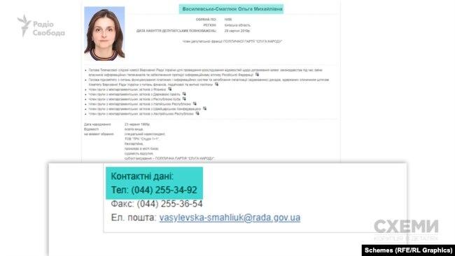 За номером, який вказаним на сайті Верховної Ради як її контактний