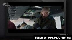 Російський актор Юрій Чернов зіграв у фільмі «Крим», який, за даними російських ЗМІ, зняли за підтримки Міністерства оборони РФ