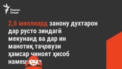 """""""70 ҳазор духтари ноболиғ ҳангоми таваллуд мемиранд"""""""