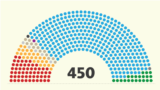 Teaser - Duma seats 2021