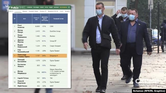 Депутат Олександр Герега разом із дружиною – сьома найбагатша родина України в цьому році в рейтингу видання «НВ»