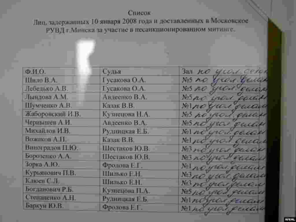 У Маскоўскім судзе Менску сёньня судзілі 16 затрыманых