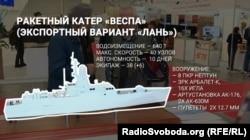Модель ракетного катера «Лань» («Веспа») на виставці «Зброя та безпека» в Києві, жовтень 2019 року