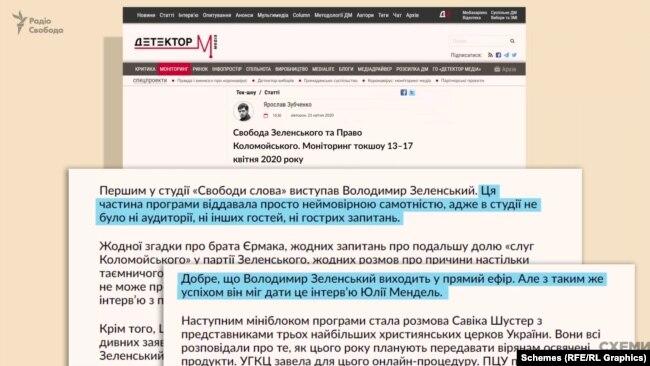 Програма з участю Зеленського потрапила до квітневого моніторингу ток-шоу від видання «Детектор медіа»