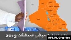 آخر إنتخابات خاضها الشعب العراقي