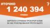Понад мільйон гривень заробив прокурор Кулик за час розслідування проти нього – #Точно