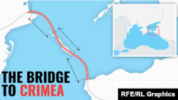 INFOGRAPHIC: The Kerch Bridge To Crimea