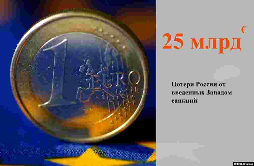 Выступая на этой неделе в Государственной думе, премьер-министр России Дмитрий Медведев заявил, что экономика страны потеряла 25 миллиардов евро из-за введенных странами Запада санкций. Он сказал, что потери могут быть в несколько раз выше в этом году.