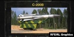 Зенітно-ракетний комплекс великої дальності С-200В