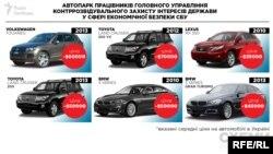 Автівки працівників управління захисту економіки СБУ
