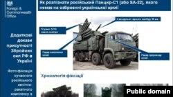 Посольство Великої Британії в Україні у своєму twitter опублікувало фото сучасного російського зенітно-ракетного комплексу Панцир С-1, яка використовується бойовиками на Донбасі Російський ракетний комплекс «Панцир-С1» у Донецькій області (Фото з твіттеру UK in Ukraine)