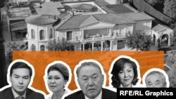 Big Houses, Deep Pockets: The Nazarbaev Family's Opulent Offshore Real Estate Empire