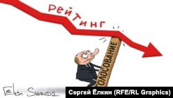 Rating Vs. Voting (RFE/RL Russian Service)