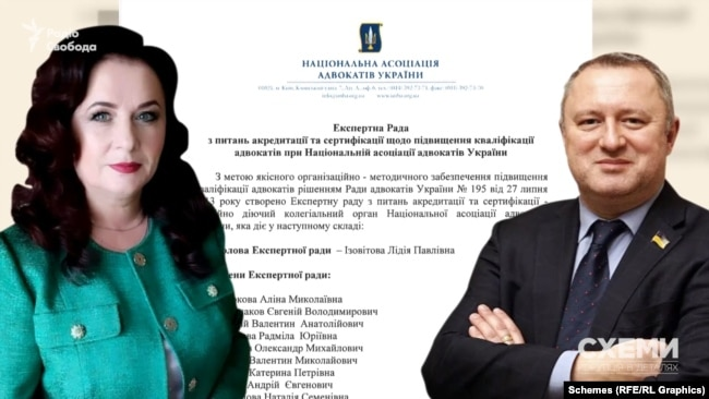Разом Коваль та Костін були в експертній раді при Національній асоціації адвокатів України
