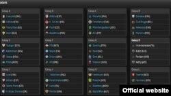 UEFA groups