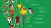 Ghid al cântecelor de pasăre din America de Sud