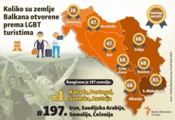 infographic - LGBT tourists welcome in Balkan countries, Balkan service, March 2019