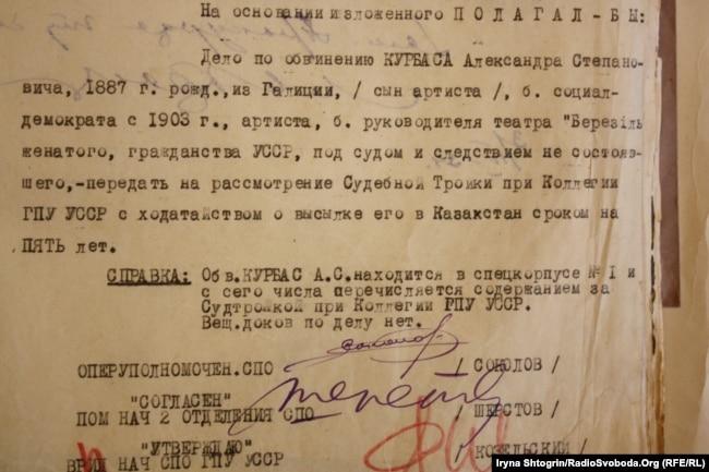 Документ із архіву КДБ. Сталінська «трійка» вирішила долю Леся Курбаса