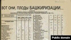 Татарские деревни, переписанные башкирскими