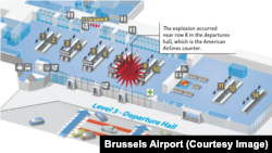 Infographic Brussels Airport 2