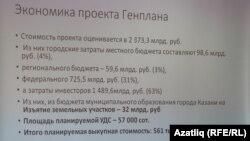 Казанның генплан проекты саннары