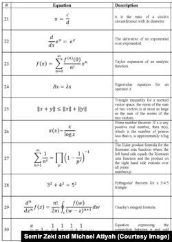 Третья часть формул из эксперимента Атьи и Зеки
