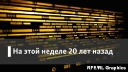 Радио Свобода на этой неделе 20 лет назад: Третья жена - от черта