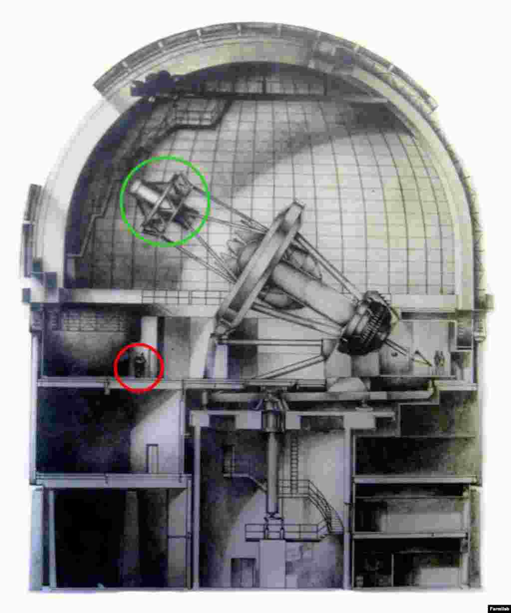 The 4-meter Blanco telescope. The green circle marks the location of the prime focus cage where the Dark Energy Camera will be mounted.