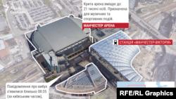 Концертный зал Manchester Arena.