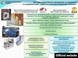 Інфографіка до урядової програми з енергоефективності