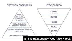 Аўтар Мікіта Недаверкаў