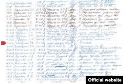 Платіжка з «амбарної книги» Партії регіонів: Манафорту через екс-депутата-регіонала Віталія Калюжного виділено 750 тисяч доларів (Фото «Української правди»).