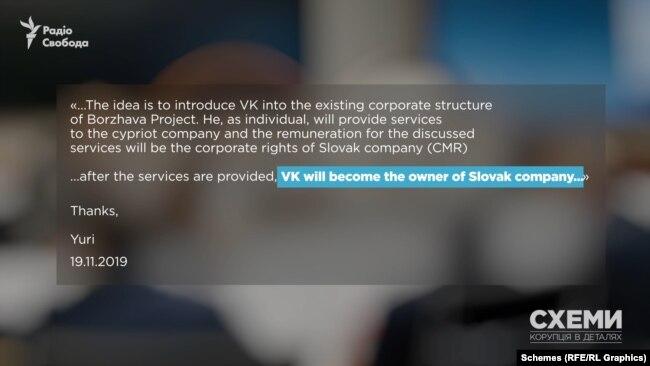 У листі від листопада 2019 року йшлося про те, що Залуський як представник проєкту «Боржава» в Україні повідомляв про плани переписати словацьку фірму на Каськіва
