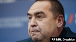 Separatist leader Igor Plotnitsky heads a group that calls itself the Luhansk People's Republic. (file photo)