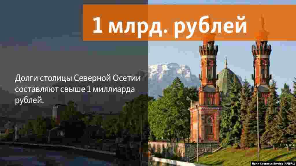 29.05.2018 //Мэр Владикавказа Борис Албегов сообщил, чтокоммерческий кредит составил 1 миллиард 107 миллионов рублей.