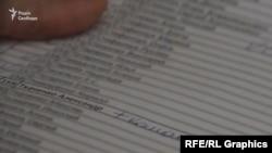 У списках до штабу кандидата було зазначено – «Олександр Ткаченко+команда»