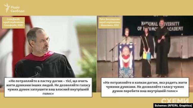 Промова Раїси Богатирьової перед студентами Могилянки в 2011 році була дуже схожою на промову Стіва Джобса перед студентами Стенфорду