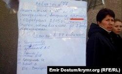 Список людей, які бажають потрапити в Сімферопольське відділення ФМС