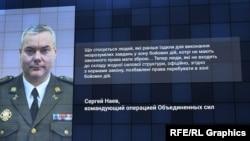 Заява командувача Операцією об'єднаних сил Сергія Наєва