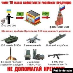 Публікація Вконтакте