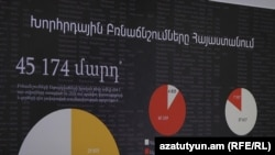 «Խավարում» ցուցահանդեսն այսօր վերաբացվեց «Սարգիս Մուրադյան» պատկերասրահում